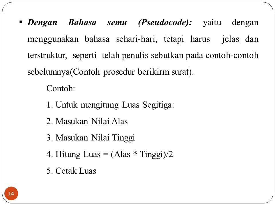 14  Dengan Bahasa semu (Pseudocode): yaitu dengan menggunakan bahasa sehari-hari, tetapi harus jelas dan terstruktur, seperti telah penulis sebutkan
