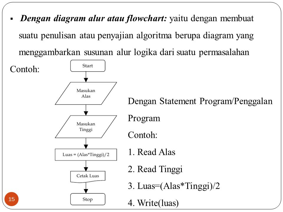 15  Dengan diagram alur atau flowchart: yaitu dengan membuat suatu penulisan atau penyajian algoritma berupa diagram yang menggambarkan susunan alur