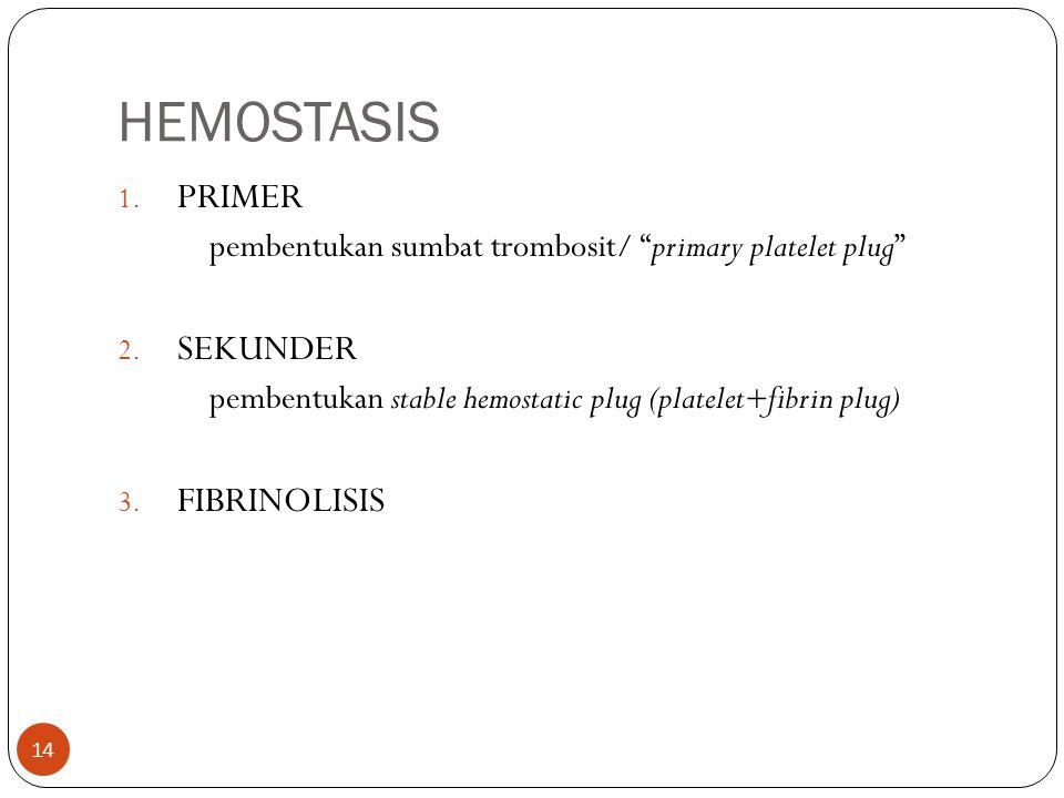 HEMOSTASIS 14 1.PRIMER pembentukan sumbat trombosit/ primary platelet plug 2.
