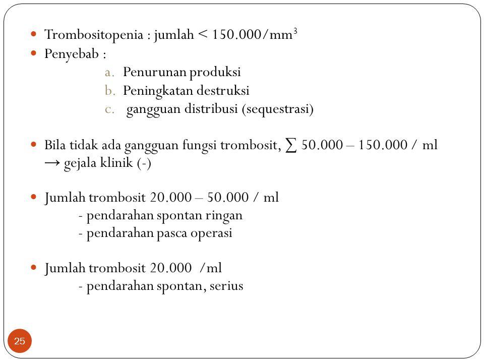 25  Trombositopenia : jumlah < 150.000/mm 3  Penyebab : a.Penurunan produksi b.Peningkatan destruksi c.