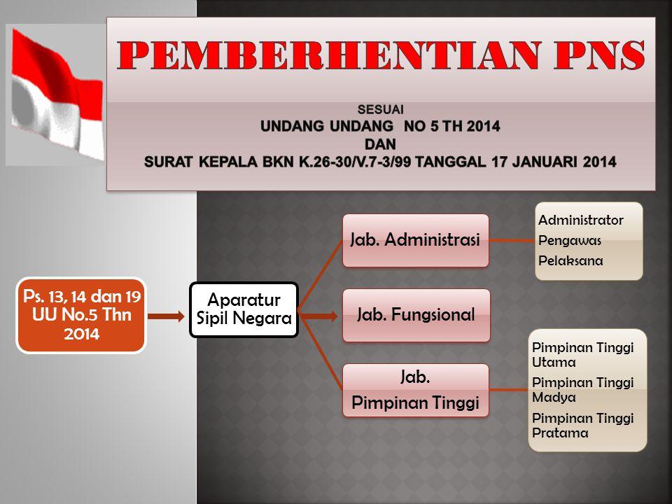 Ps. 13, 14 dan 19 UU No.5 Thn 2014 1 Aparatur Sipil Negara Jab.