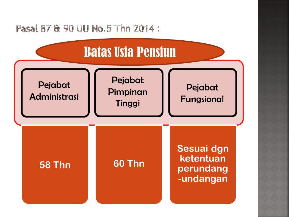 58 Thn 60 Thn Sesuai dgn ketentuan perundang -undangan Pejabat Administrasi Pejabat Pimpinan Tinggi Pejabat Fungsional Batas Usia Pensiun
