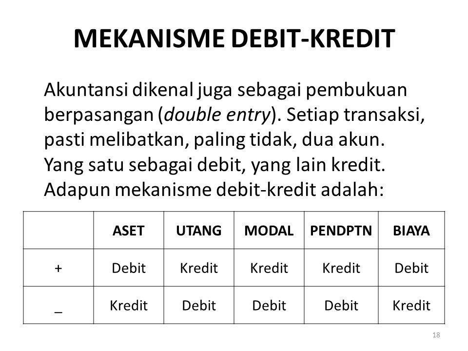 MEKANISME DEBIT-KREDIT Akuntansi dikenal juga sebagai pembukuan berpasangan (double entry). Setiap transaksi, pasti melibatkan, paling tidak, dua akun