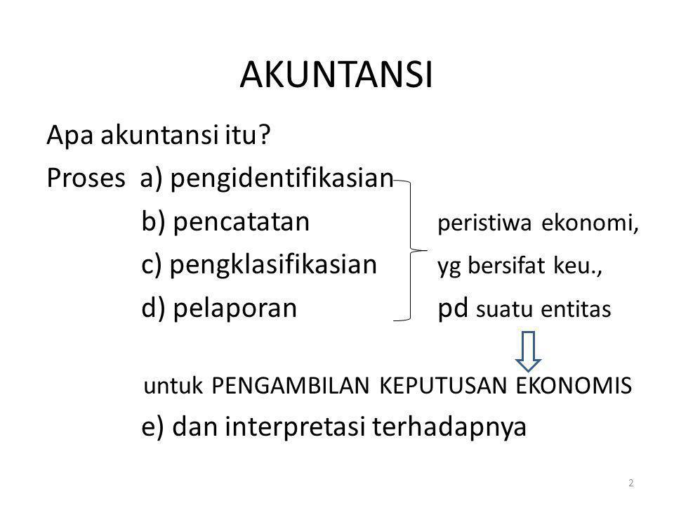 AKUNTANSI Apa akuntansi itu? Proses a) pengidentifikasian b) pencatatan peristiwa ekonomi, c) pengklasifikasian yg bersifat keu., d) pelaporan pd suat