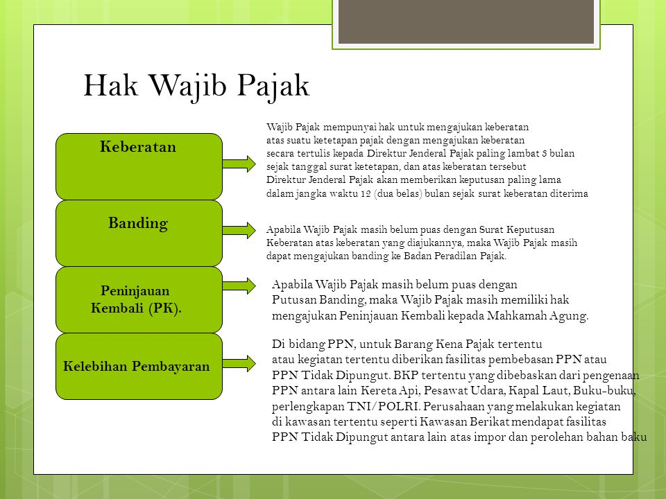Hak Wajib Pajak Banding Peninjauan Kembali (PK). Kelebihan Pembayaran Keberatan Wajib Pajak mempunyai hak untuk mengajukan keberatan atas suatu keteta