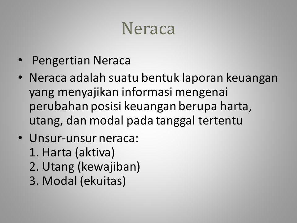 Neraca • Pengertian Neraca • Neraca adalah suatu bentuk laporan keuangan yang menyajikan informasi mengenai perubahan posisi keuangan berupa harta, ut