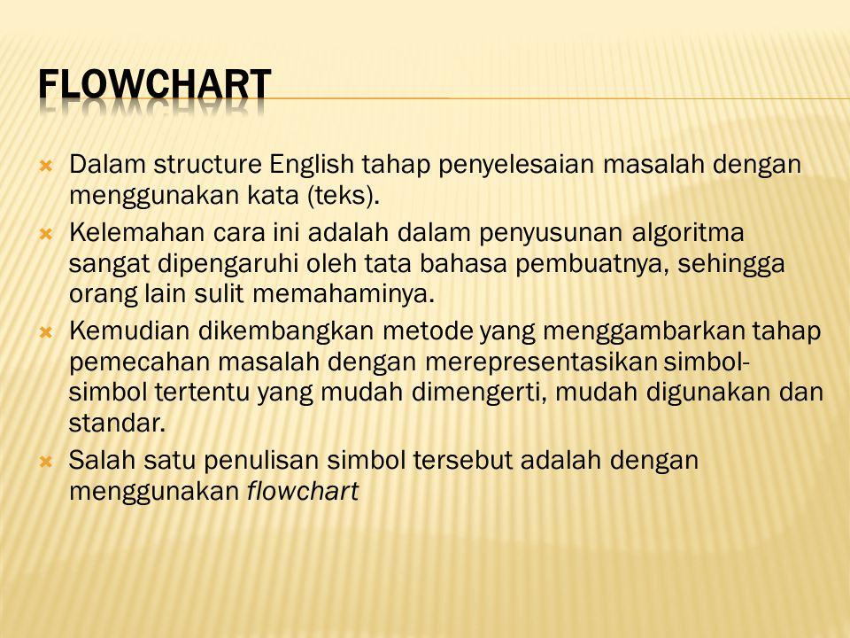  Dalam structure English tahap penyelesaian masalah dengan menggunakan kata (teks).  Kelemahan cara ini adalah dalam penyusunan algoritma sangat dip