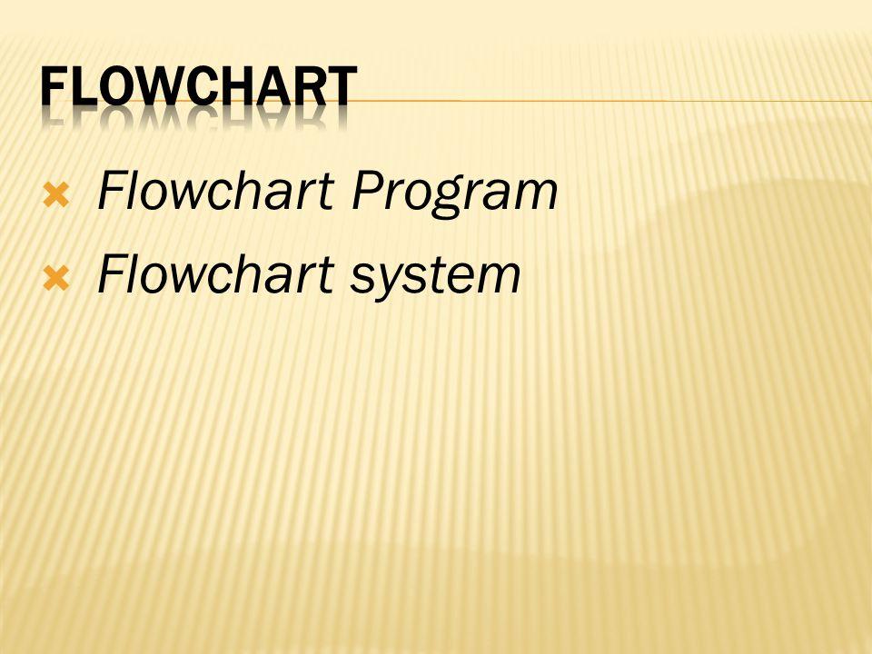  Flowchart Program  Flowchart system