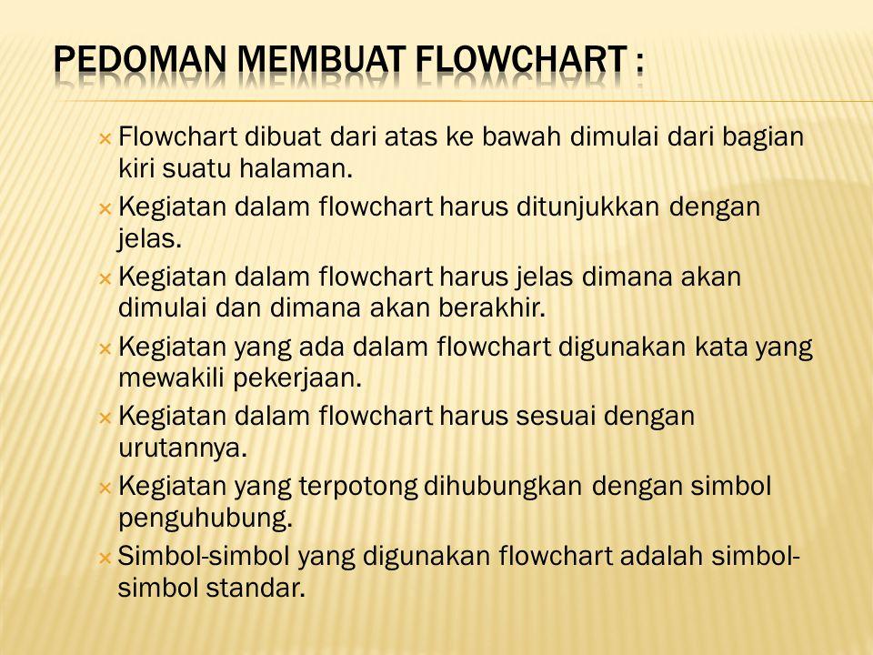  Flowchart dibuat dari atas ke bawah dimulai dari bagian kiri suatu halaman.  Kegiatan dalam flowchart harus ditunjukkan dengan jelas.  Kegiatan da