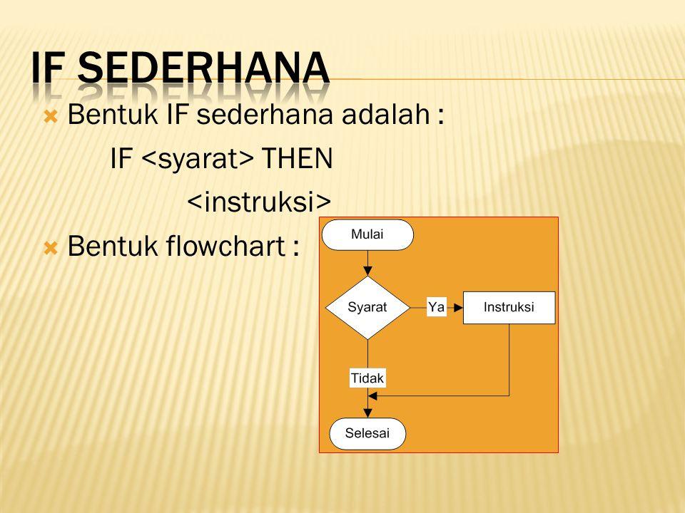  Bentuk IF sederhana adalah : IF THEN  Bentuk flowchart :