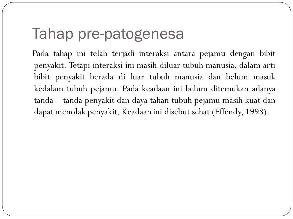 Tahap pre-patogenesa Pada tahap ini telah terjadi interaksi antara pejamu dengan bibit penyakit. Tetapi interaksi ini masih diluar tubuh manusia, dala