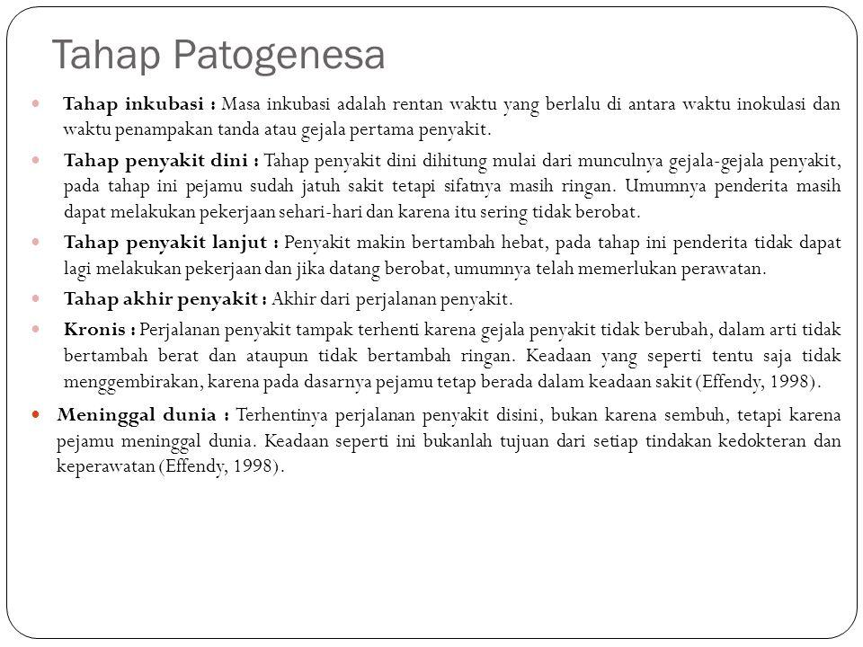 Tahap Patogenesa  Tahap inkubasi : Masa inkubasi adalah rentan waktu yang berlalu di antara waktu inokulasi dan waktu penampakan tanda atau gejala pe