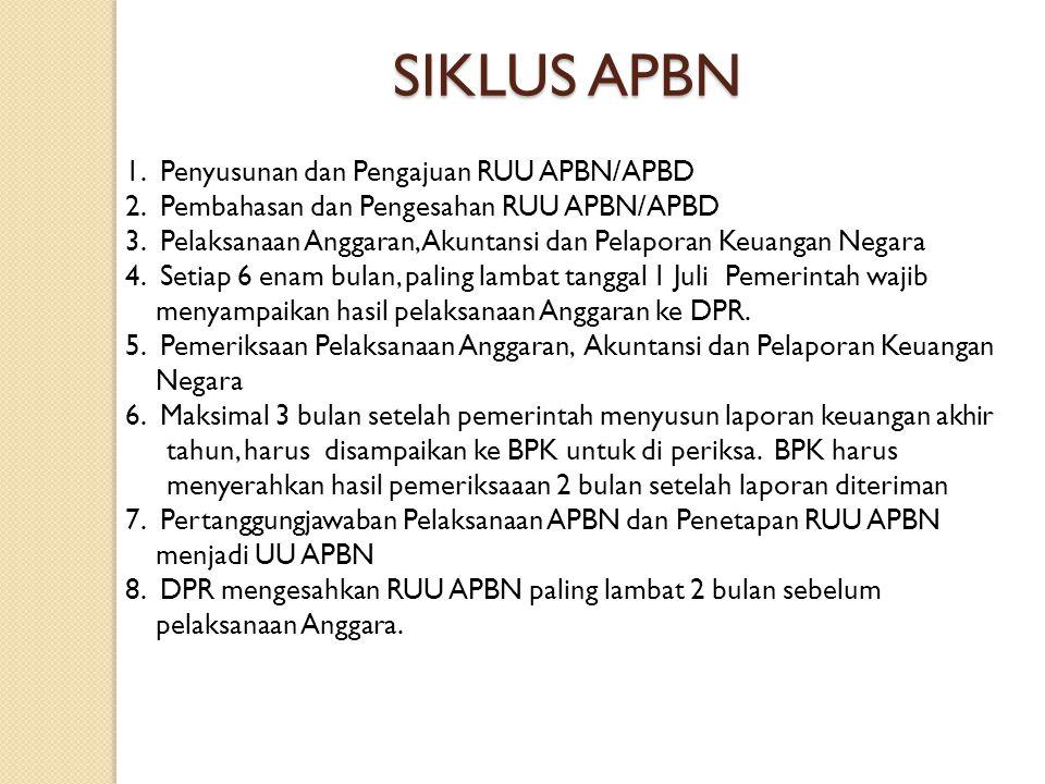 1. Penyusunan dan Pengajuan RUU APBN/APBD 2. Pembahasan dan Pengesahan RUU APBN/APBD 3. Pelaksanaan Anggaran, Akuntansi dan Pelaporan Keuangan Negara