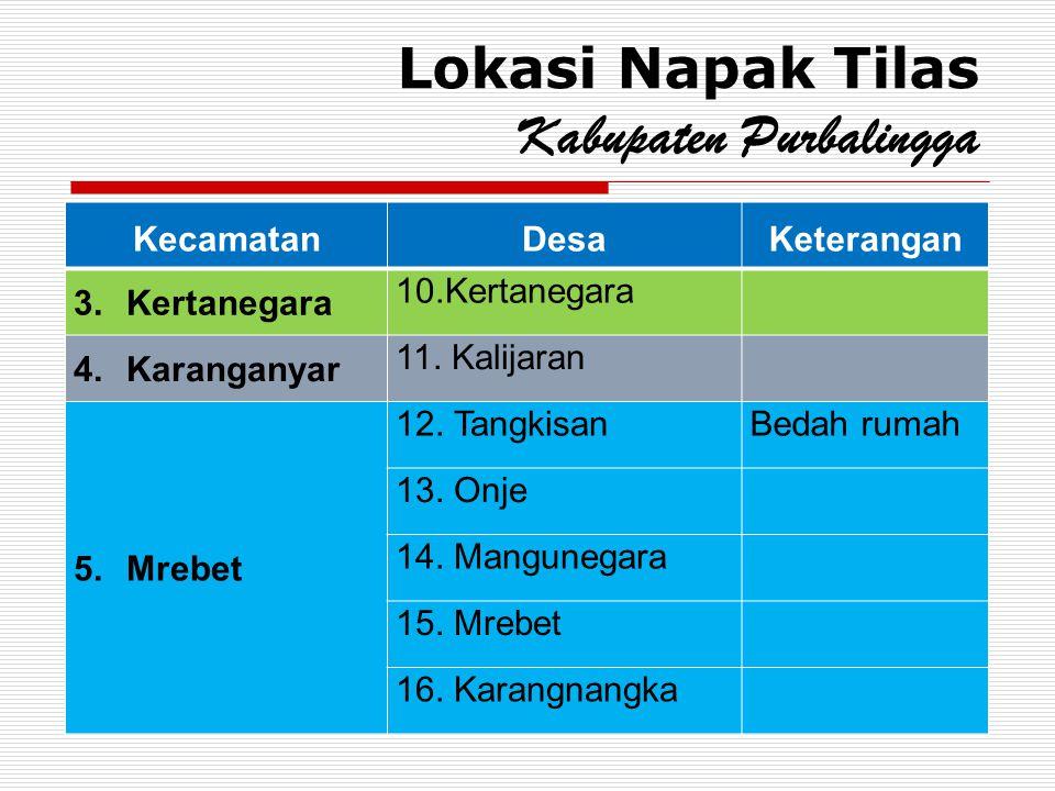 Lokasi Napak Tilas Kabupaten Purbalingga KecamatanDesaKeterangan 3.Kertanegara 10.Kertanegara 4.Karanganyar 11. Kalijaran 5.Mrebet 12. TangkisanBedah
