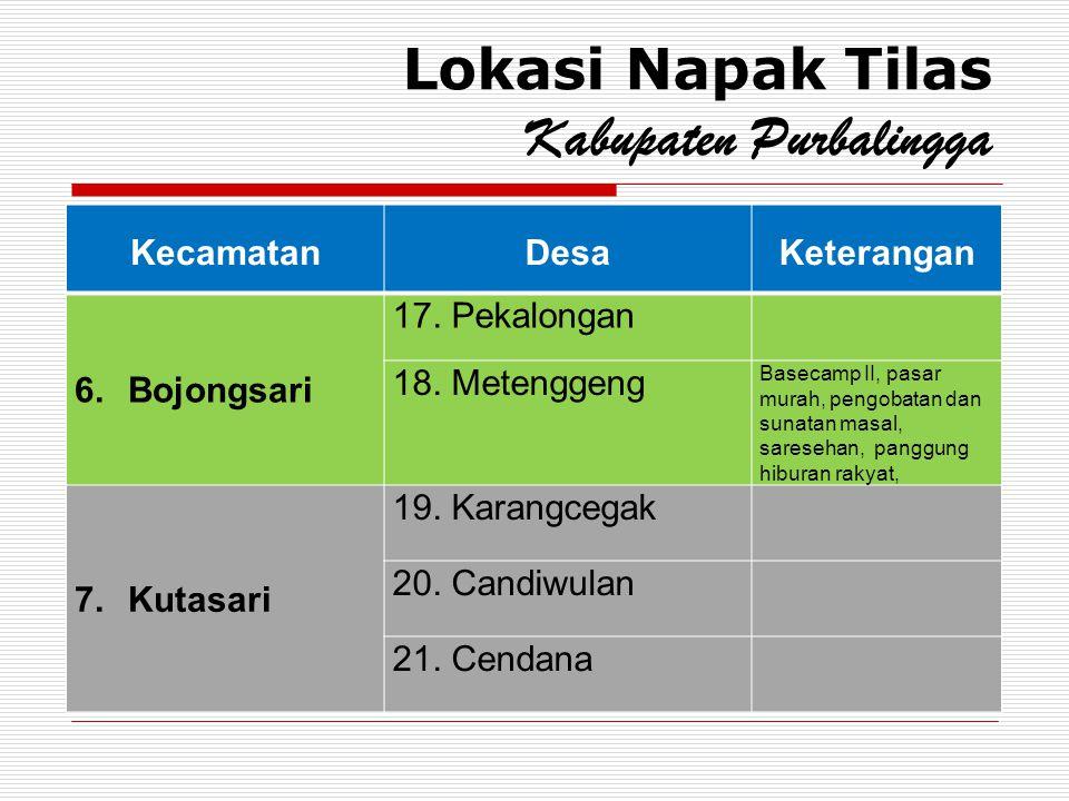 Lokasi Napak Tilas Kabupaten Purbalingga KecamatanDesaKeterangan 6.Bojongsari 17. Pekalongan 18. Metenggeng Basecamp II, pasar murah, pengobatan dan s