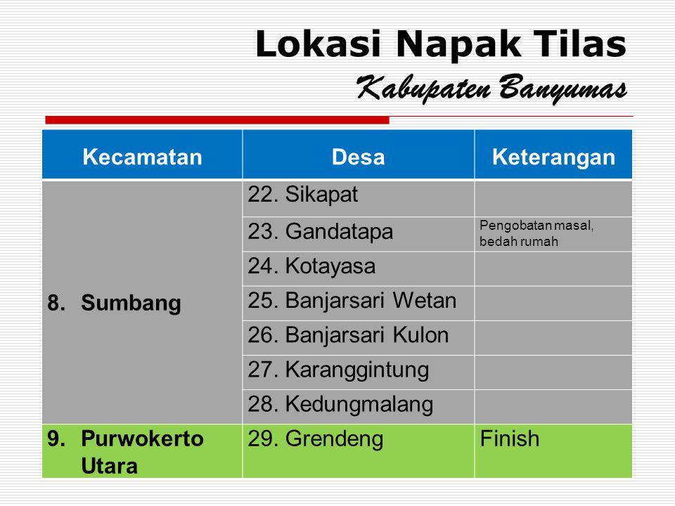 Lokasi Napak Tilas Kabupaten Banyumas KecamatanDesaKeterangan 8.Sumbang 22. Sikapat 23. Gandatapa Pengobatan masal, bedah rumah 24. Kotayasa 25. Banja