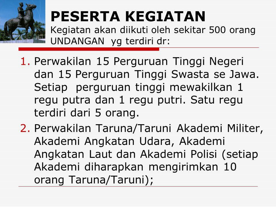 PESERTA KEGIATAN Kegiatan akan diikuti oleh sekitar 500 orang UNDANGAN yg terdiri dr: 1.Perwakilan 15 Perguruan Tinggi Negeri dan 15 Perguruan Tinggi Swasta se Jawa.