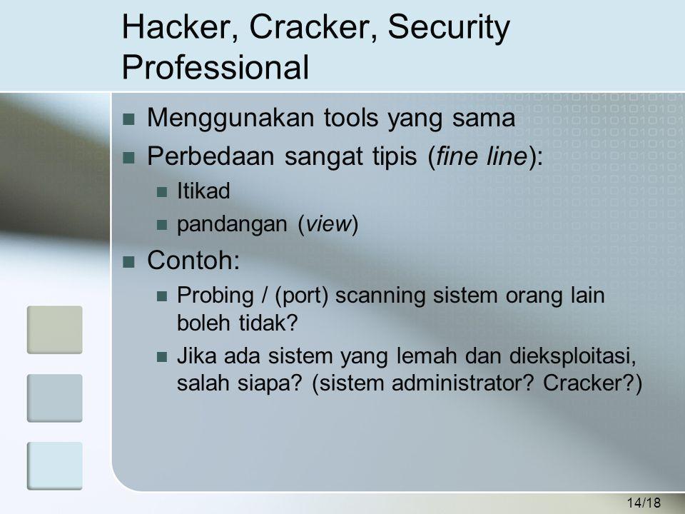 14/18 Hacker, Cracker, Security Professional  Menggunakan tools yang sama  Perbedaan sangat tipis (fine line):  Itikad  pandangan (view)  Contoh:  Probing / (port) scanning sistem orang lain boleh tidak.