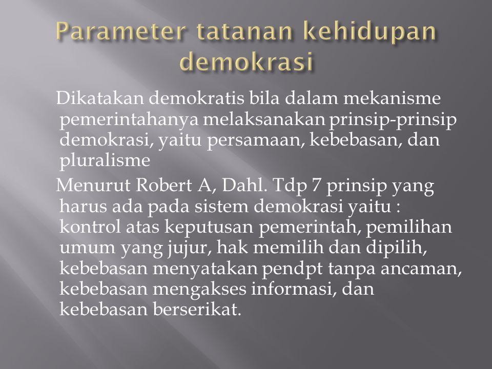  Wacana Islam dan Demokrasi tdp 3 kelompok pemikiran  1.