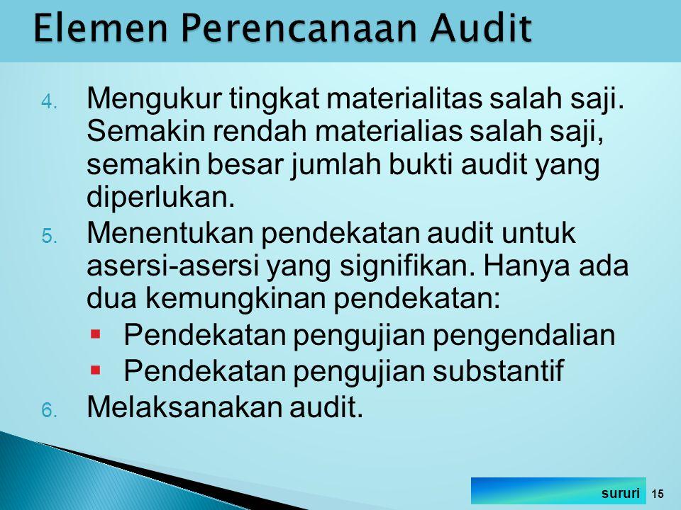 4. Mengukur tingkat materialitas salah saji. Semakin rendah materialias salah saji, semakin besar jumlah bukti audit yang diperlukan. 5. Menentukan pe