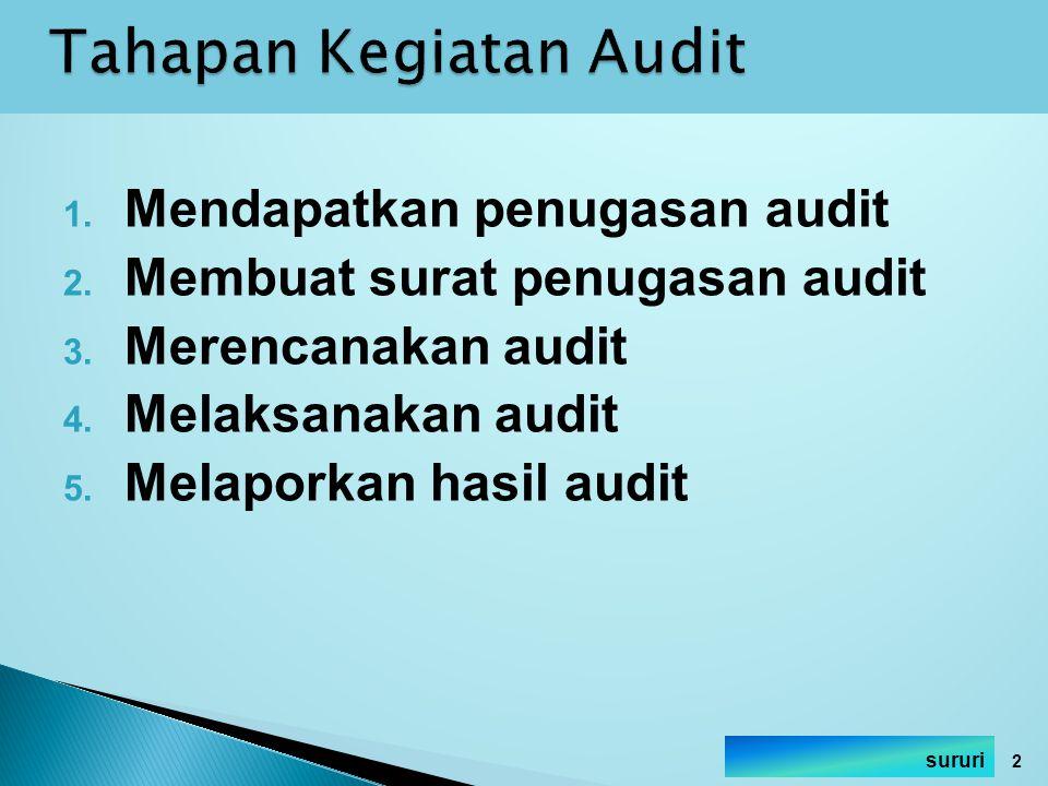 1. Mendapatkan penugasan audit 2. Membuat surat penugasan audit 3. Merencanakan audit 4. Melaksanakan audit 5. Melaporkan hasil audit 2 sururi