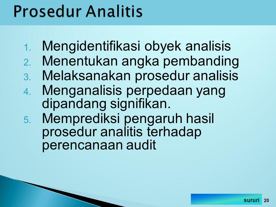 1. Mengidentifikasi obyek analisis 2. Menentukan angka pembanding 3. Melaksanakan prosedur analisis 4. Menganalisis perpedaan yang dipandang signifika
