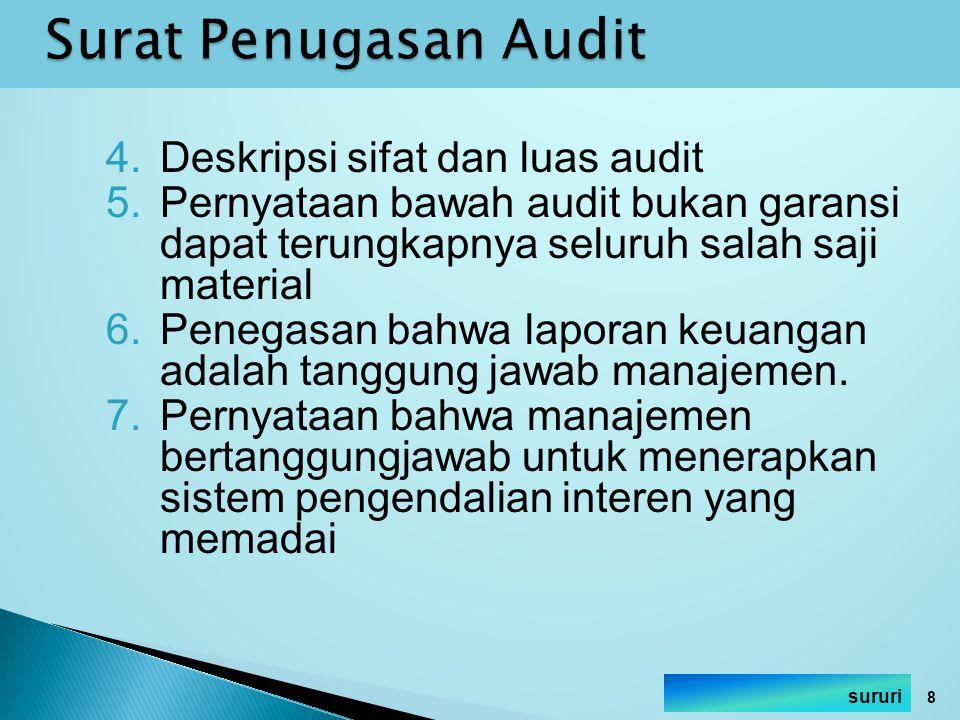 4.Deskripsi sifat dan luas audit 5.Pernyataan bawah audit bukan garansi dapat terungkapnya seluruh salah saji material 6.Penegasan bahwa laporan keuan