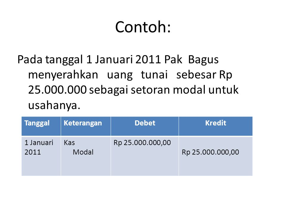 Contoh: Pada tanggal 1 Januari 2011 Pak Bagus menyerahkan uang tunai sebesar Rp 25.000.000 sebagai setoran modal untuk usahanya. TanggalKeteranganDebe