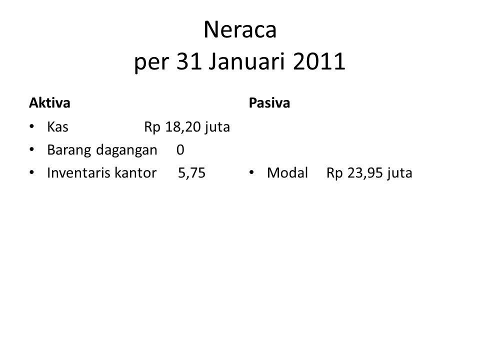 Neraca per 31 Januari 2011 Aktiva • Kas Rp 18,20 juta • Barang dagangan 0 • Inventaris kantor 5,75 Pasiva • Modal Rp 23,95 juta