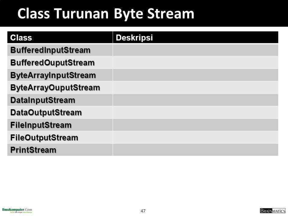 47 Class Turunan Byte Stream ClassDeskripsi BufferedInputStream BufferedOuputStream ByteArrayInputStream ByteArrayOuputStream DataInputStream DataOutputStream FileInputStream FileOutputStream PrintStream