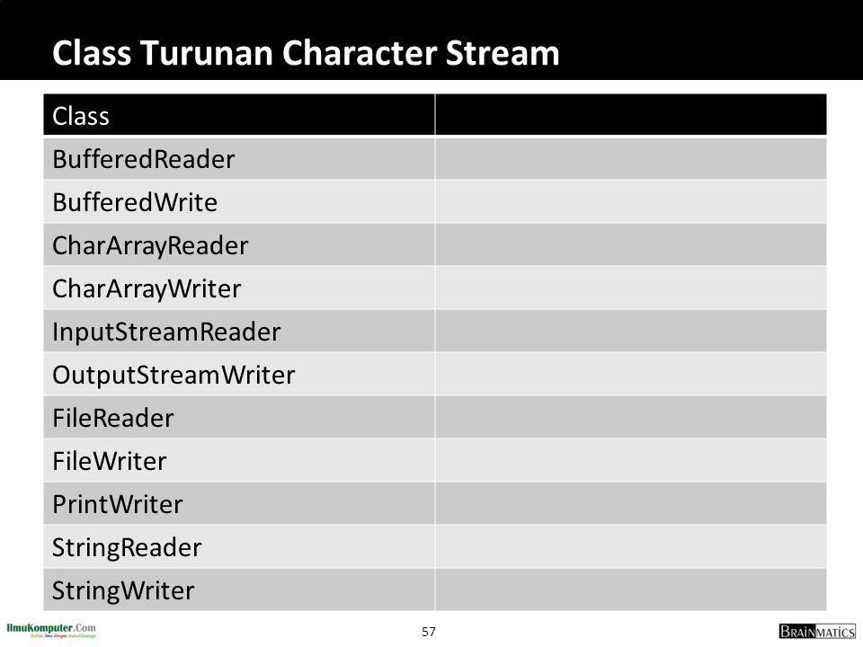 57 Class Turunan Character Stream Class BufferedReader BufferedWrite CharArrayReader CharArrayWriter InputStreamReader OutputStreamWriter FileReader FileWriter PrintWriter StringReader StringWriter