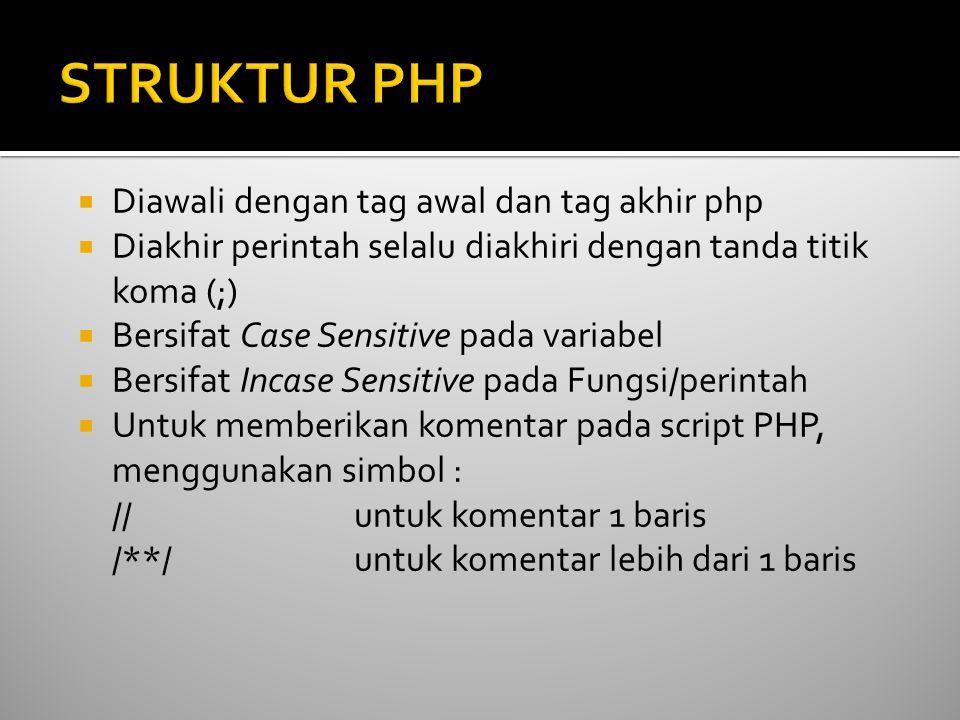  Diawali dengan tag awal dan tag akhir php  Diakhir perintah selalu diakhiri dengan tanda titik koma (;)  Bersifat Case Sensitive pada variabel  Bersifat Incase Sensitive pada Fungsi/perintah  Untuk memberikan komentar pada script PHP, menggunakan simbol : // untuk komentar 1 baris /**/untuk komentar lebih dari 1 baris
