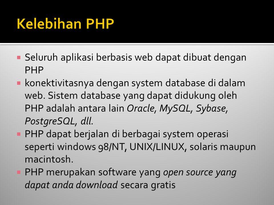  Pada PHP semua variable dituliskan dengan tanda $ di belakang nama variable.