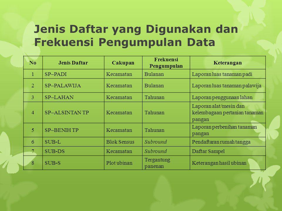 Jenis Daftar yang Digunakan dan Frekuensi Pengumpulan Data NoJenis DaftarCakupan Frekuensi Pengumpulan Keterangan 1SP–PADIKecamatanBulananLaporan luas