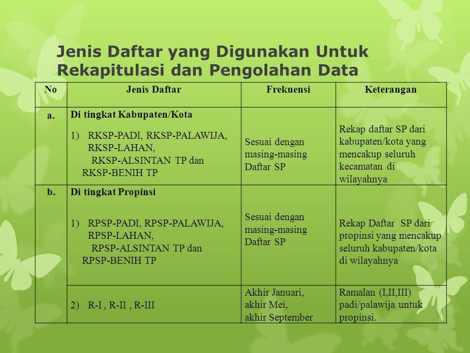 Jenis Daftar yang Digunakan Untuk Rekapitulasi dan Pengolahan Data NoJenis DaftarFrekuensiKeterangan a. Di tingkat Kabupaten/Kota 1)RKSP-PADI, RKSP-PA