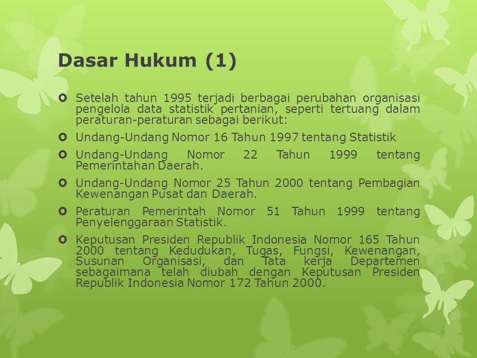 Dasar Hukum (2)  Keputusan Presiden Republik Indonesia No.