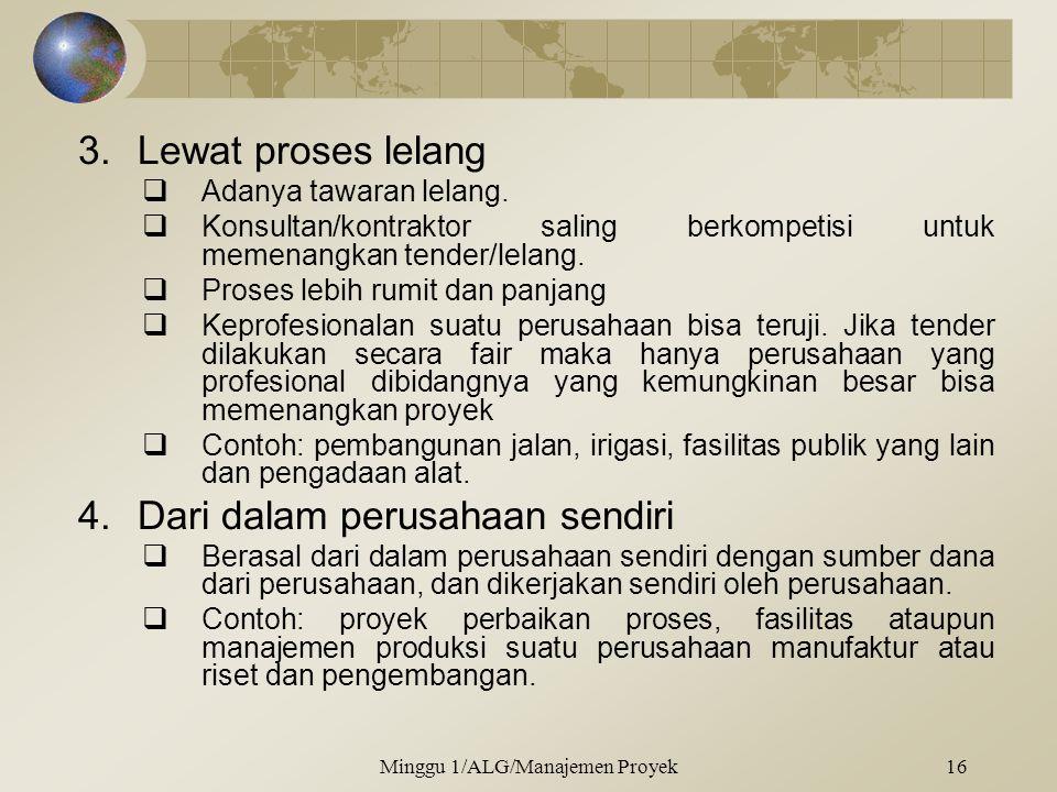 3.Lewat proses lelang  Adanya tawaran lelang.