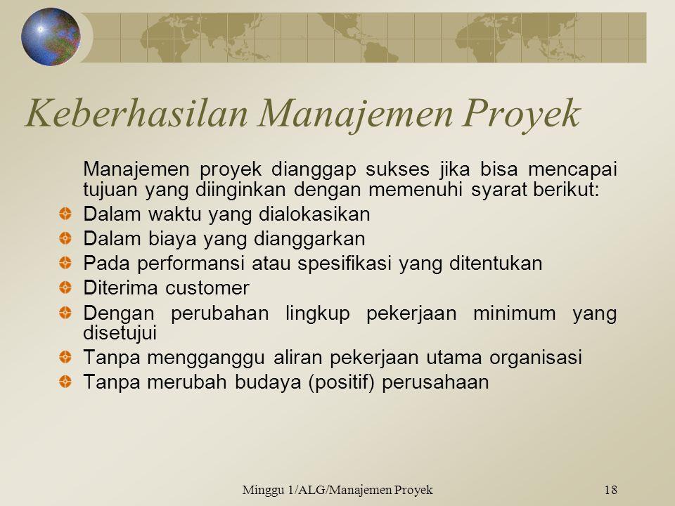 Keberhasilan Manajemen Proyek Manajemen proyek dianggap sukses jika bisa mencapai tujuan yang diinginkan dengan memenuhi syarat berikut: Dalam waktu y