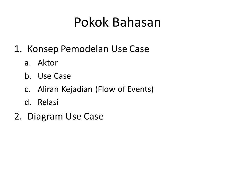 Langkah pendekatan berorientasi obyek • Pendefinisan fungsi sistem • Identifikasi aktor • Identifikasi use case • Membuat skenario per use case