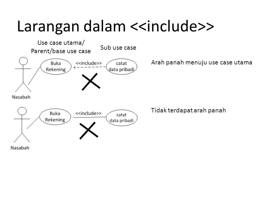 Larangan dalam > Arah panah menuju use case utama Use case utama/ Parent/base use case Sub use case Tidak terdapat arah panah