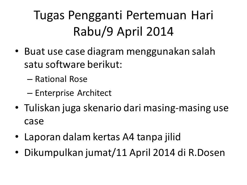 Tugas Pengganti Pertemuan Hari Rabu/9 April 2014 • Buat use case diagram menggunakan salah satu software berikut: – Rational Rose – Enterprise Architect • Tuliskan juga skenario dari masing-masing use case • Laporan dalam kertas A4 tanpa jilid • Dikumpulkan jumat/11 April 2014 di R.Dosen