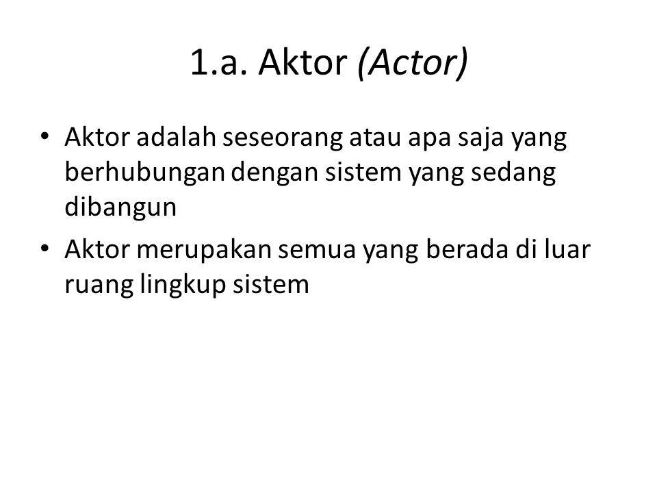 1.a. Aktor (Actor) • Aktor adalah seseorang atau apa saja yang berhubungan dengan sistem yang sedang dibangun • Aktor merupakan semua yang berada di l