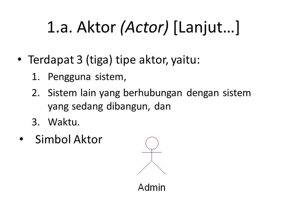 1.a. Aktor (Actor) [Lanjut…] • Terdapat 3 (tiga) tipe aktor, yaitu: 1.Pengguna sistem, 2.Sistem lain yang berhubungan dengan sistem yang sedang dibang