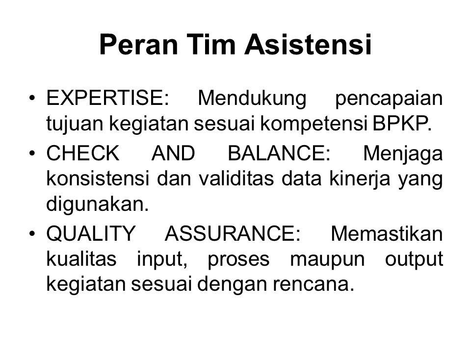 Peran Tim Asistensi •EXPERTISE: Mendukung pencapaian tujuan kegiatan sesuai kompetensi BPKP. •CHECK AND BALANCE: Menjaga konsistensi dan validitas dat