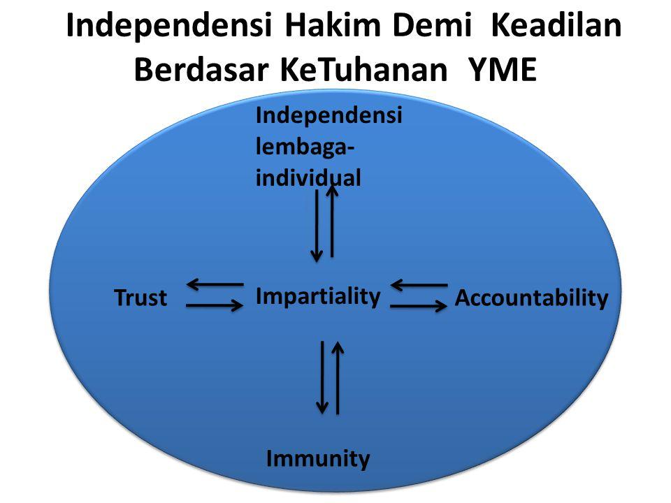 Independensi Hakim Demi Keadilan Berdasar KeTuhanan YME Impartiality Immunity Independensi lembaga- individual TrustAccountability