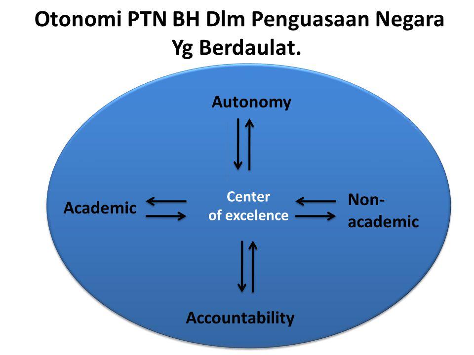 Center of excelence Center of excelence Otonomi PTN BH Dlm Penguasaan Negara Yg Berdaulat. Accountability Autonomy Academic Non- academic