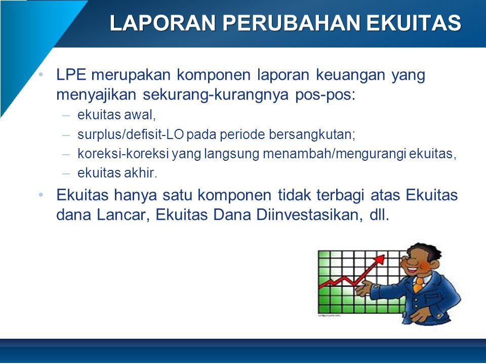 •LPE merupakan komponen laporan keuangan yang menyajikan sekurang-kurangnya pos-pos: –ekuitas awal, –surplus/defisit-LO pada periode bersangkutan; –ko