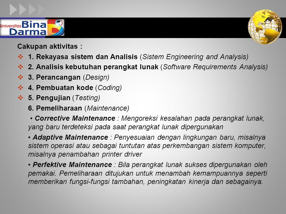 LOGO Cakupan aktivitas :  1. Rekayasa sistem dan Analisis (Sistem Engineering and Analysis)  2. Analisis kebutuhan perangkat lunak (Software Require