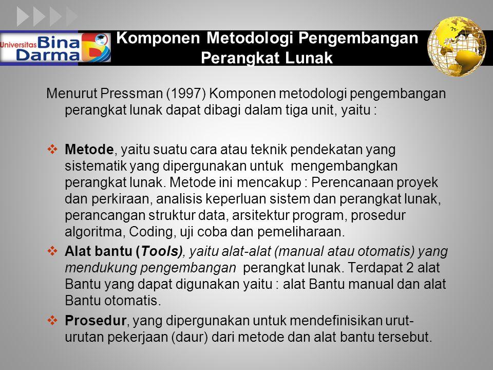 LOGO Komponen Metodologi Pengembangan Perangkat Lunak Menurut Pressman (1997) Komponen metodologi pengembangan perangkat lunak dapat dibagi dalam tiga