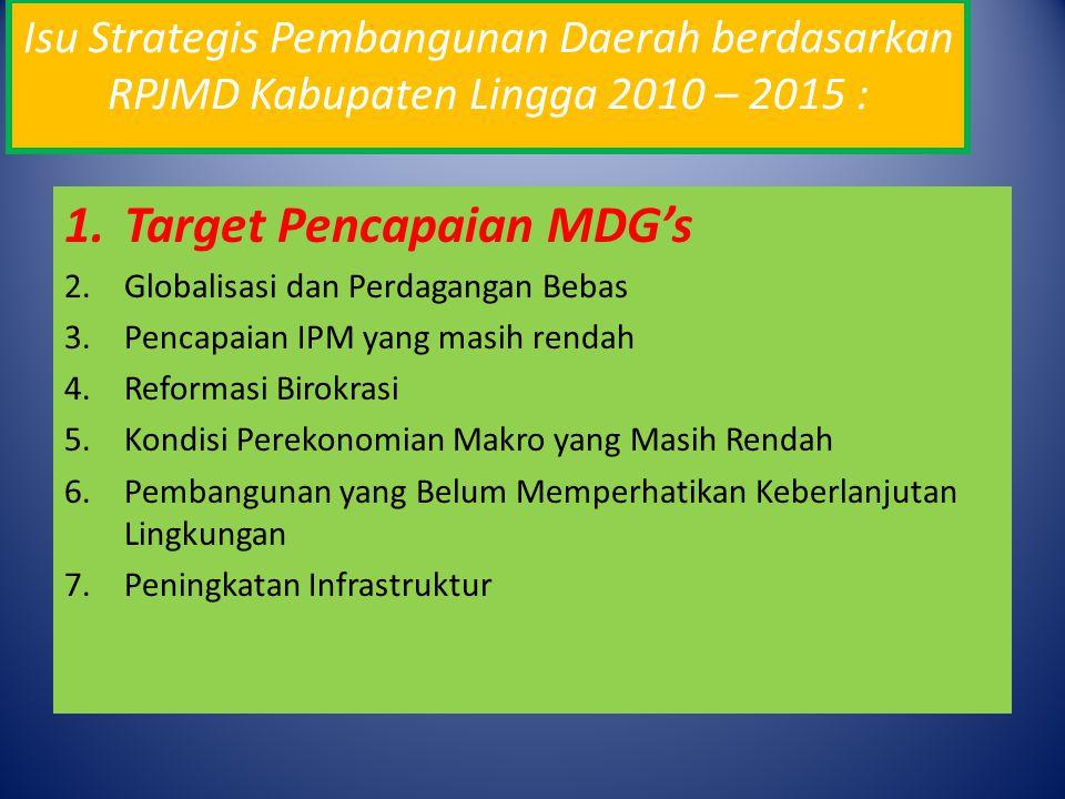 Isu Strategis Pembangunan Daerah berdasarkan RPJMD Kabupaten Lingga 2010 – 2015 : 1.Target Pencapaian MDG's 2.Globalisasi dan Perdagangan Bebas 3.Penc